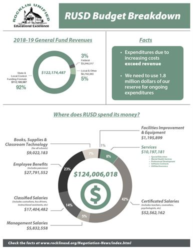 School District Budget Report Image